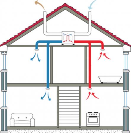 Устройство искусственной вентиляции